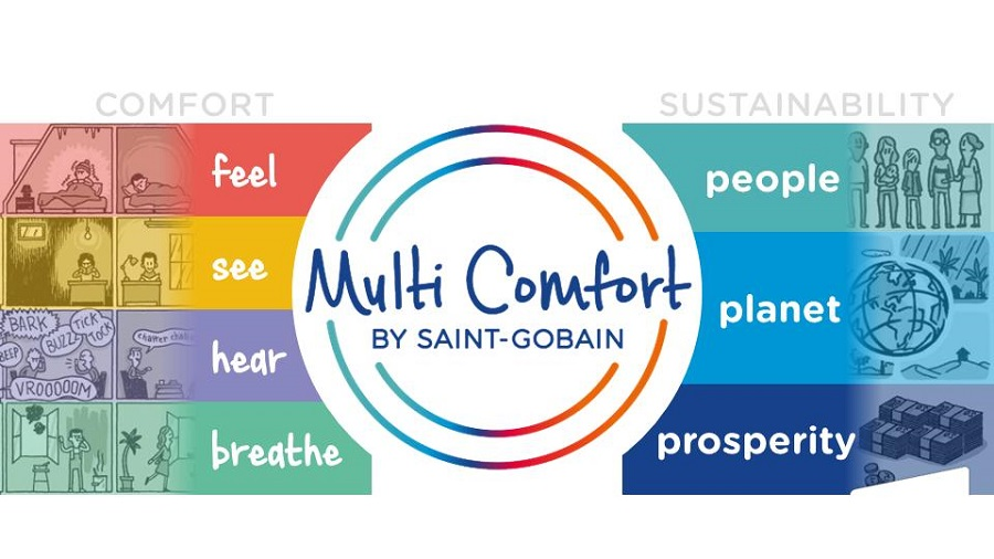 saint-gobain multi confort